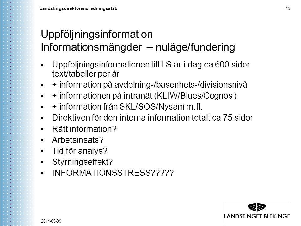 Landstingsdirektörens ledningsstab 15 2014-09-09 Uppföljningsinformation Informationsmängder – nuläge/fundering Uppföljningsinformationen till LS är i dag ca 600 sidor text/tabeller per år + information på avdelning-/basenhets-/divisionsnivå + informationen på intranät (KLIW/Blues/Cognos ) + information från SKL/SOS/Nysam m.fl.