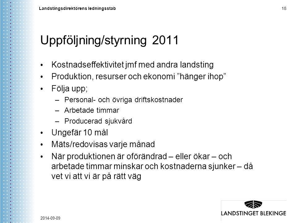 """Landstingsdirektörens ledningsstab 18 Uppföljning/styrning 2011 Kostnadseffektivitet jmf med andra landsting Produktion, resurser och ekonomi """"hänger"""