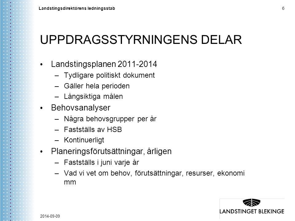 Landstingsdirektörens ledningsstab 6 UPPDRAGSSTYRNINGENS DELAR Landstingsplanen 2011-2014 –Tydligare politiskt dokument –Gäller hela perioden –Långsik