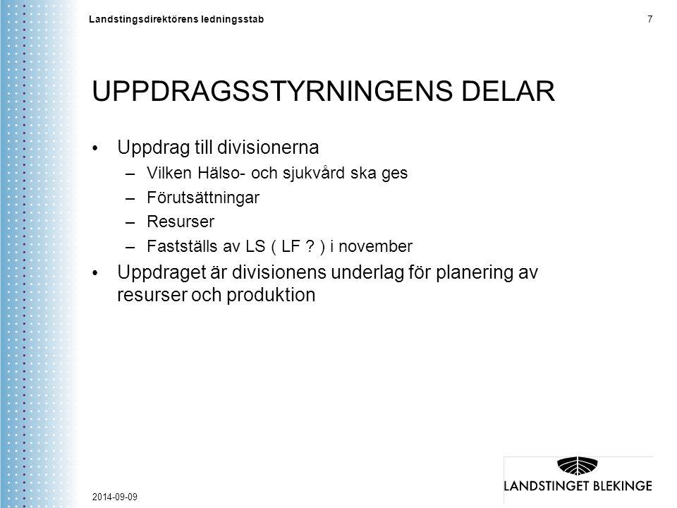 Landstingsdirektörens ledningsstab 8 Uppdrag – vilken nivå.