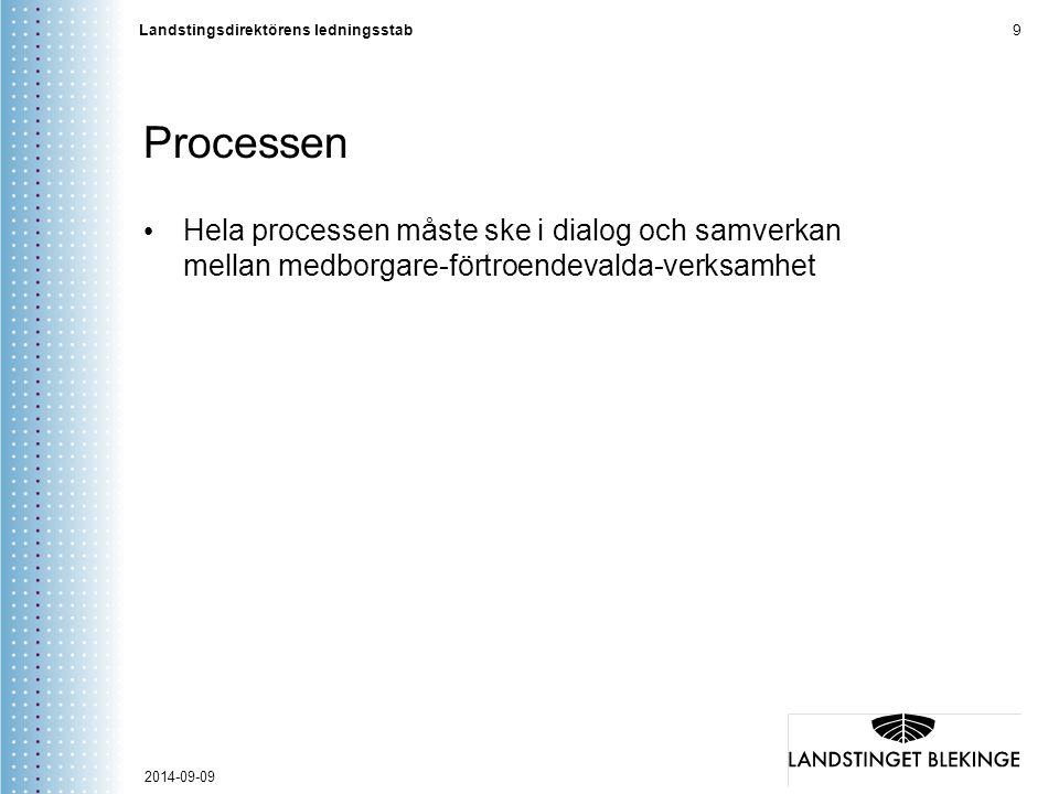 Landstingsdirektörens ledningsstab 9 Processen Hela processen måste ske i dialog och samverkan mellan medborgare-förtroendevalda-verksamhet 2014-09-09
