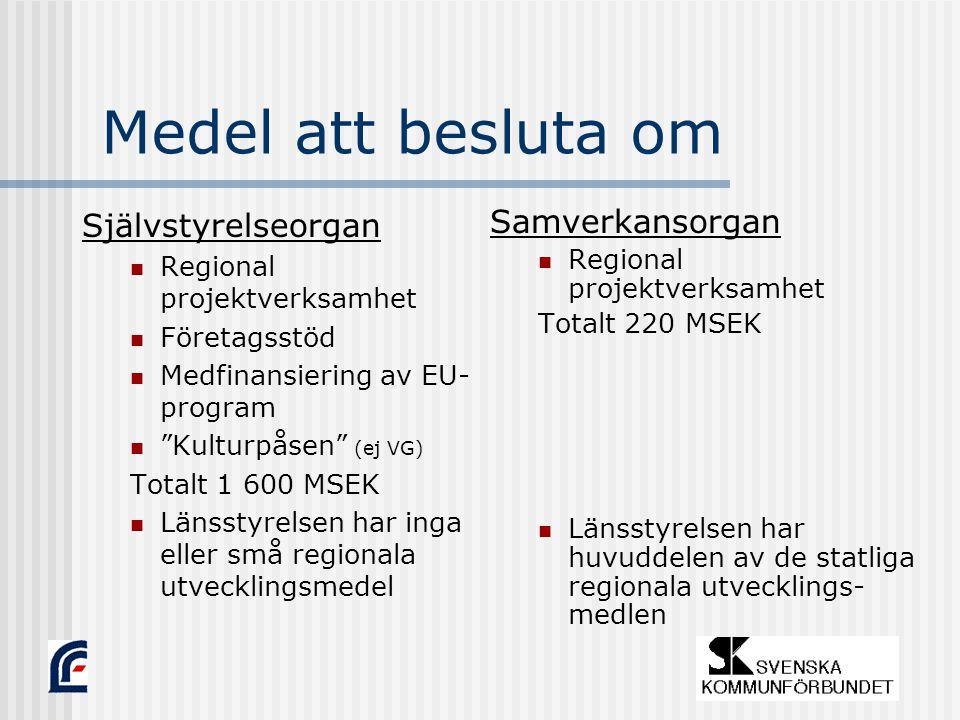 Medel att besluta om Självstyrelseorgan Regional projektverksamhet Företagsstöd Medfinansiering av EU- program Kulturpåsen (ej VG) Totalt 1 600 MSEK Länsstyrelsen har inga eller små regionala utvecklingsmedel Samverkansorgan Regional projektverksamhet Totalt 220 MSEK Länsstyrelsen har huvuddelen av de statliga regionala utvecklings- medlen
