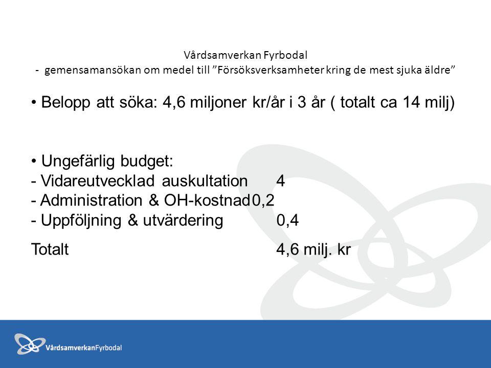 Vårdsamverkan Fyrbodal - gemensamansökan om medel till Försöksverksamheter kring de mest sjuka äldre Belopp att söka: 4,6 miljoner kr/år i 3 år ( totalt ca 14 milj) Ungefärlig budget: - Vidareutvecklad auskultation4 - Administration & OH-kostnad0,2 - Uppföljning & utvärdering0,4 Totalt4,6 milj.