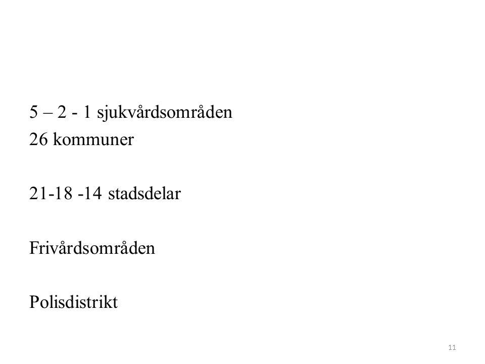 5 – 2 - 1 sjukvårdsområden 26 kommuner 21-18 -14 stadsdelar Frivårdsområden Polisdistrikt 11