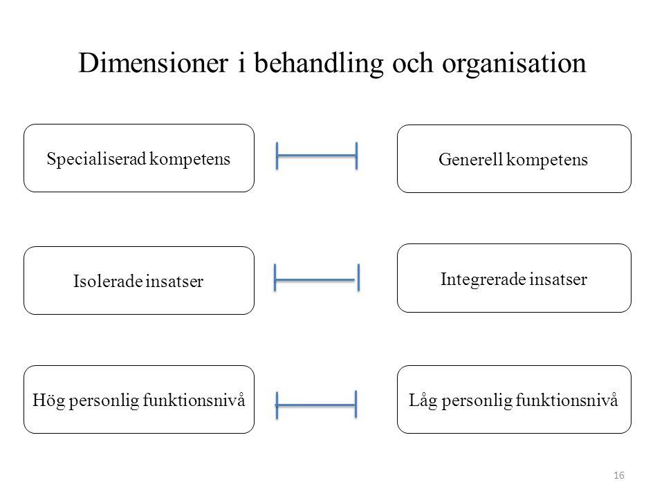 Dimensioner i behandling och organisation 16 Specialiserad kompetens Isolerade insatser Hög personlig funktionsnivå Generell kompetens Integrerade ins