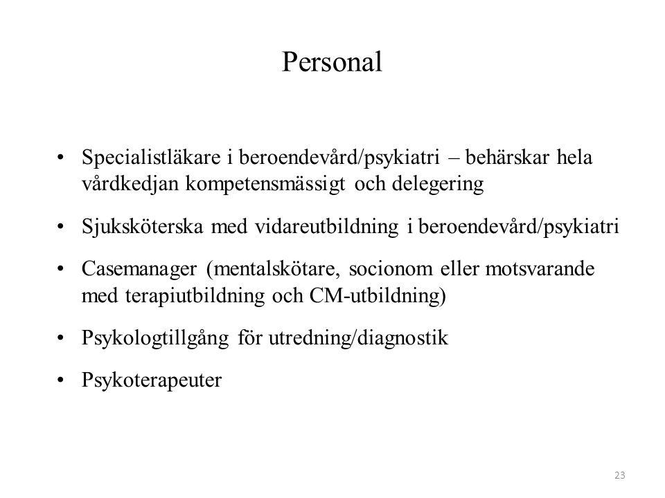 Personal Specialistläkare i beroendevård/psykiatri – behärskar hela vårdkedjan kompetensmässigt och delegering Sjuksköterska med vidareutbildning i be