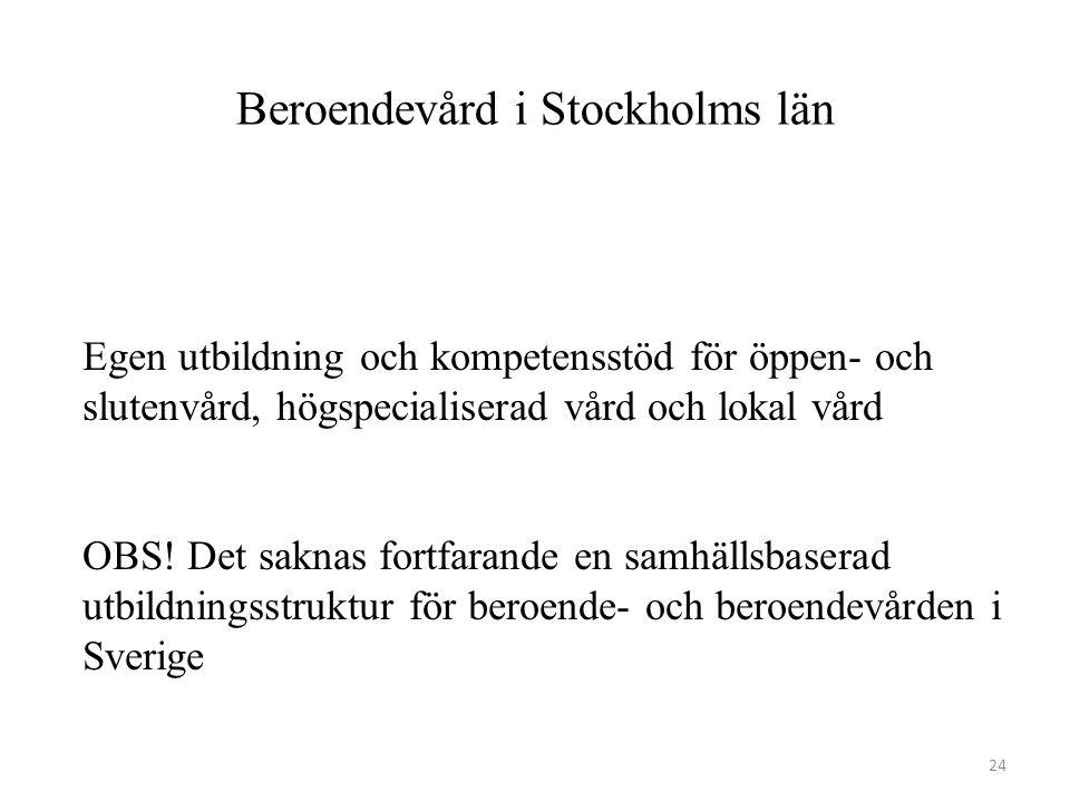 Beroendevård i Stockholms län Egen utbildning och kompetensstöd för öppen- och slutenvård, högspecialiserad vård och lokal vård OBS! Det saknas fortfa