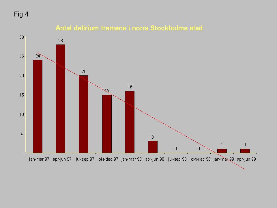 26 Längre behandling i öppen vård minskar risken för svåra återfall bland svårt alkoholberoende patienter Längd av behandling i öppenvård efter avgift