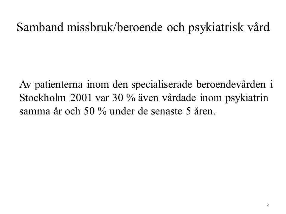 Inventering av 6000 missbrukare i Stockholms socialtjänst 1999 Ca 35 % hemlösa 30 % psykiskt störda (13 % både/och) Hos narkomaner, metadonpatienter, alkoholister på Behandlingshem har man funnit psykisk störning vid inventeringar hos ca 60 % 6