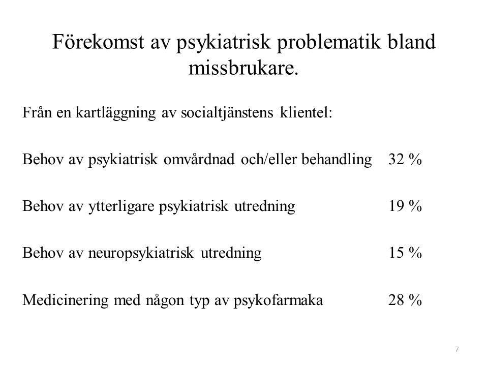 Förekomst av psykiatrisk problematik bland missbrukare. Från en kartläggning av socialtjänstens klientel: Behov av psykiatrisk omvårdnad och/eller beh