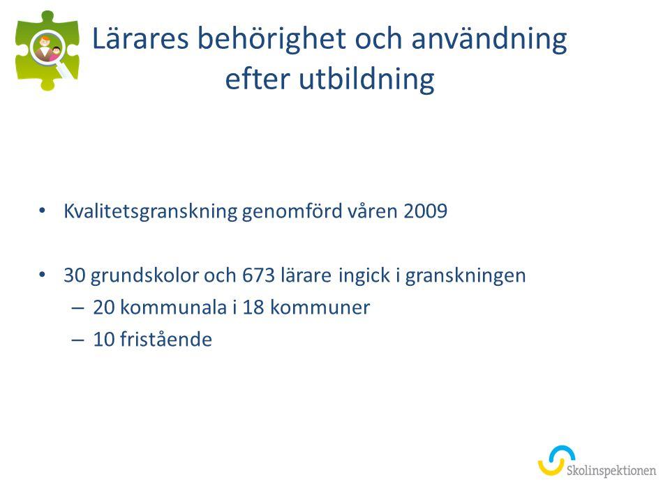 Lärares behörighet och användning efter utbildning Kvalitetsgranskning genomförd våren 2009 30 grundskolor och 673 lärare ingick i granskningen – 20 k