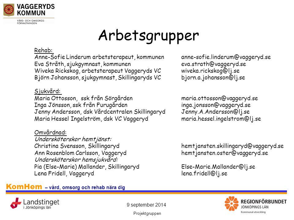 9 september 2014 Projektgruppen KomHem – vård, omsorg och rehab nära dig Arbetsgrupper Rehab: Anne-Sofie Linderum arbetsterapeut, kommunenanne-sofie.l