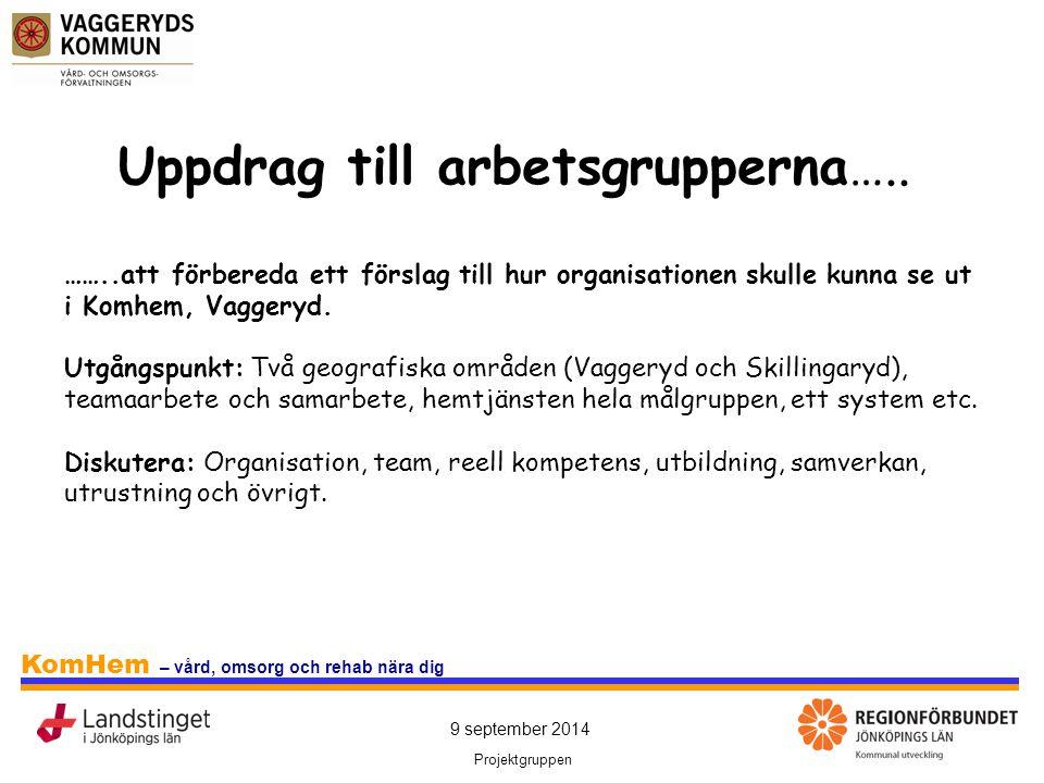 9 september 2014 Projektgruppen KomHem – vård, omsorg och rehab nära dig Uppdrag till arbetsgrupperna….. ……..att förbereda ett förslag till hur organi