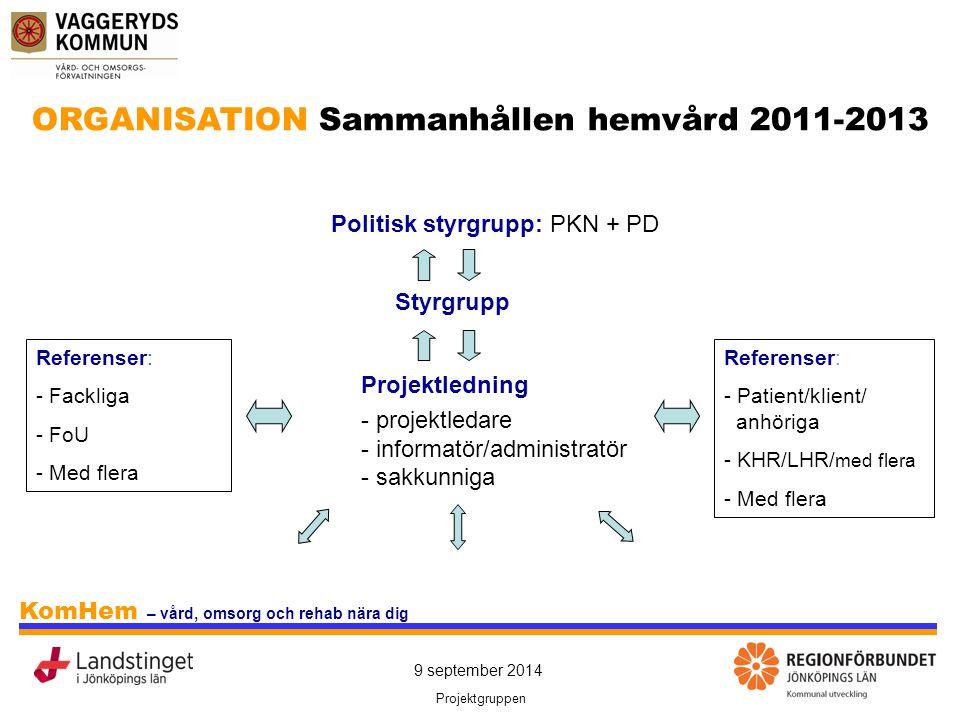 9 september 2014 Projektgruppen KomHem – vård, omsorg och rehab nära dig Styrgrupp Politisk styrgrupp: PKN + PD Projektledning - projektledare - infor