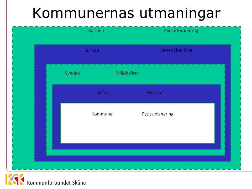 Kommunernas utmaningar Världen Klimatförändring EuropaVattendirektivet SverigeMiljöbalken SkåneMiljömål KommunerFysisk planering