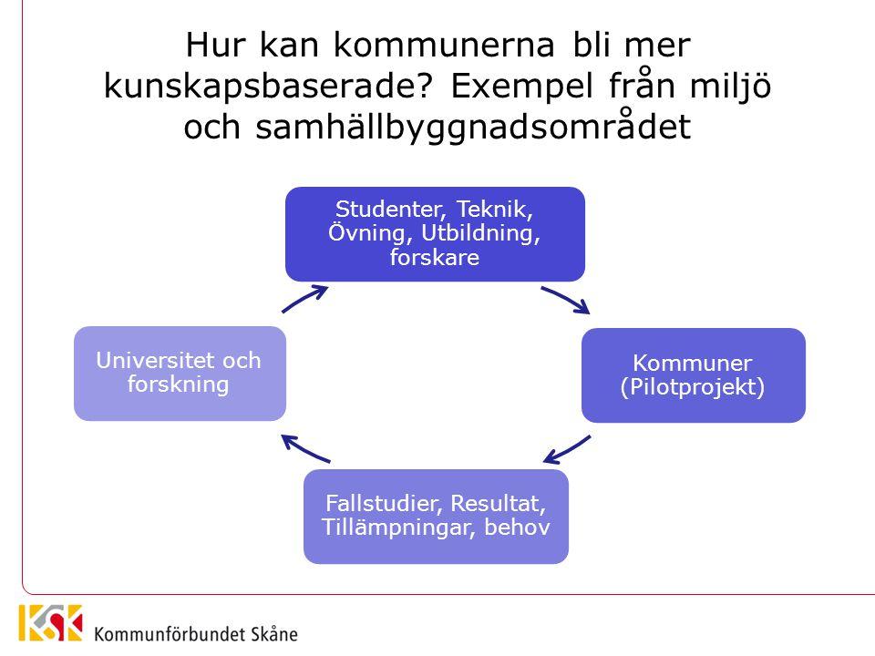 Hur kan kommunerna bli mer kunskapsbaserade? Exempel från miljö och samhällbyggnadsområdet Studenter, Teknik, Övning, Utbildning, forskare Kommuner (P