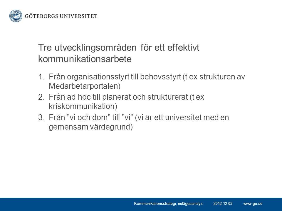 www.gu.se Tre utvecklingsområden för ett effektivt kommunikationsarbete 1.Från organisationsstyrt till behovsstyrt (t ex strukturen av Medarbetarportalen) 2.Från ad hoc till planerat och strukturerat (t ex kriskommunikation) 3.Från vi och dom till vi (vi är ett universitet med en gemensam värdegrund) Kommunikationsstrategi, nulägesanalys2012-12-03