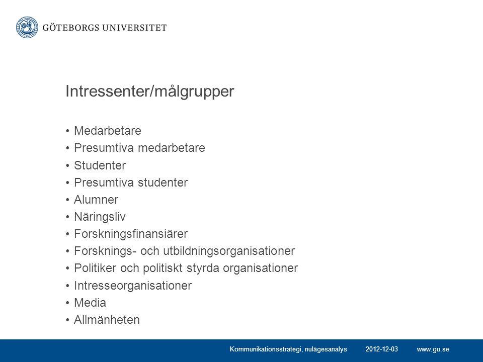 www.gu.se Intressenter/målgrupper Medarbetare Presumtiva medarbetare Studenter Presumtiva studenter Alumner Näringsliv Forskningsfinansiärer Forskning