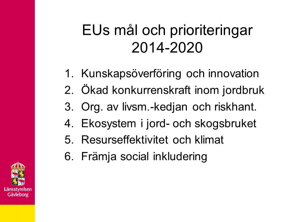 EUs mål och prioriteringar 2014-2020 1.Kunskapsöverföring och innovation 2.Ökad konkurrenskraft inom jordbruk 3.Org. av livsm.-kedjan och riskhant. 4.