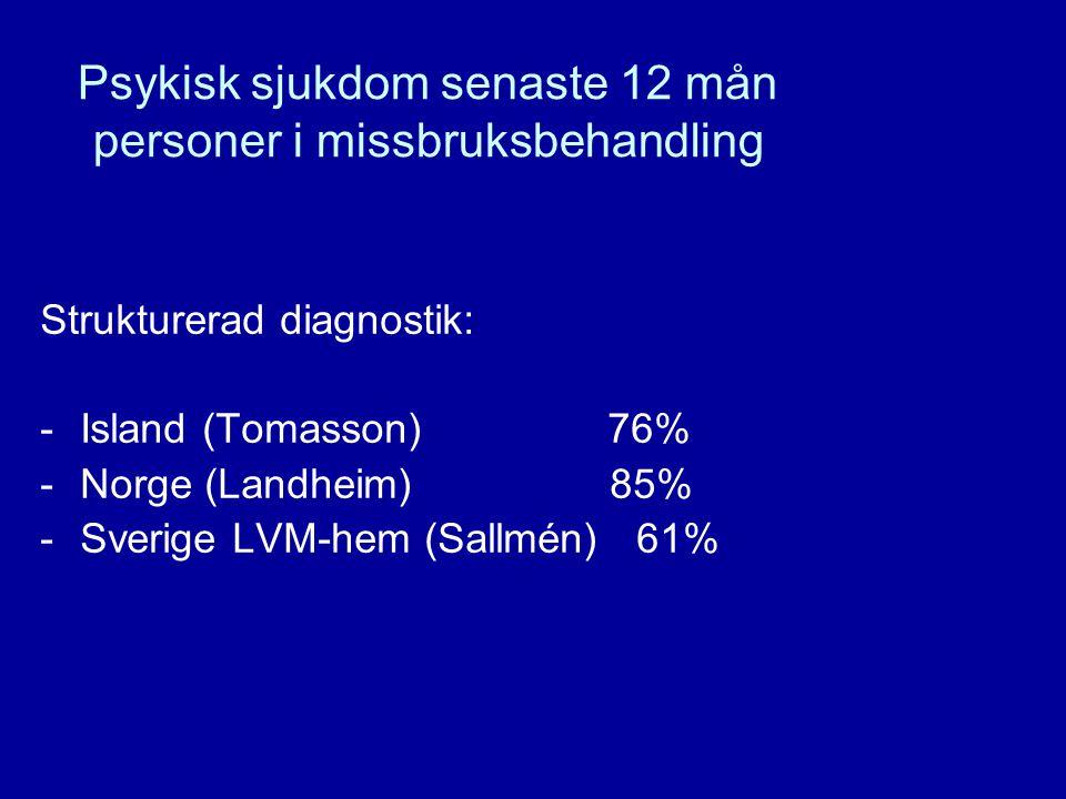 5 Psykisk sjukdom senaste 12 mån personer i missbruksbehandling Strukturerad diagnostik: -Island (Tomasson) 76% -Norge (Landheim) 85% -Sverige LVM-hem