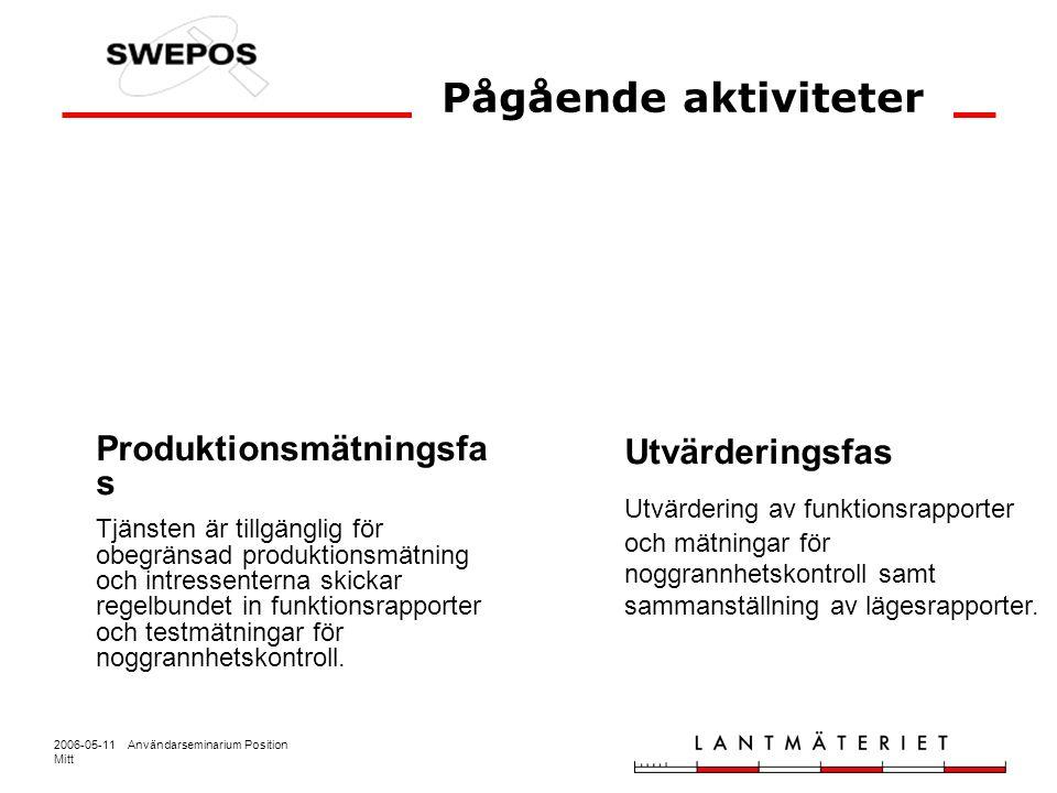 2006-05-11 Användarseminarium Position Mitt Utvärderingsfas Utvärdering av funktionsrapporter och mätningar för noggrannhetskontroll samt sammanställn