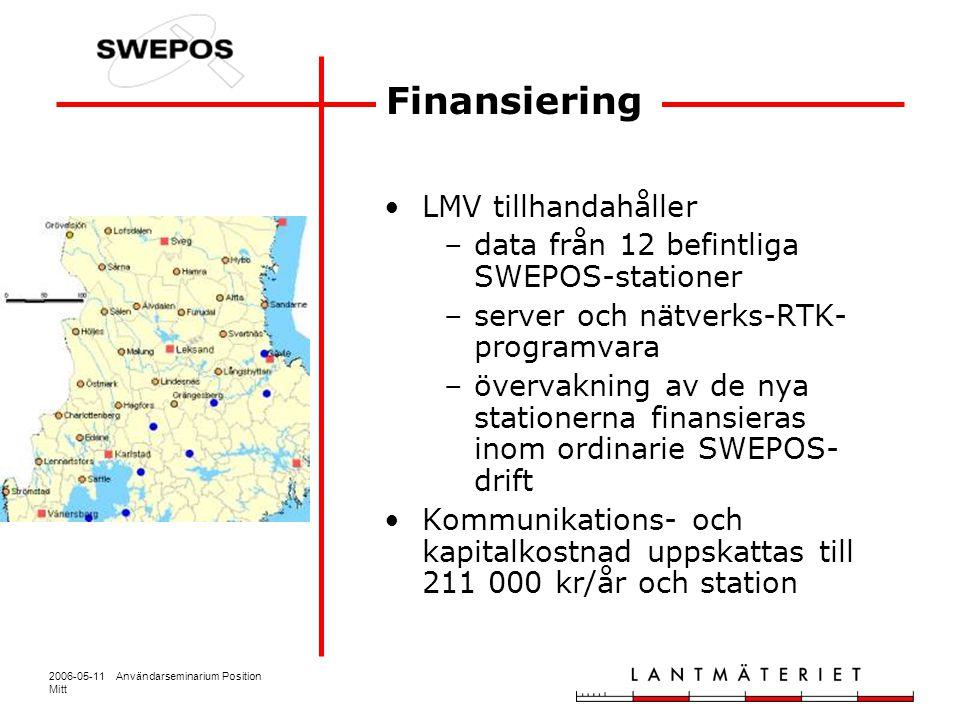 2006-05-11 Användarseminarium Position Mitt Finansiering LMV tillhandahåller –data från 12 befintliga SWEPOS-stationer –server och nätverks-RTK- progr