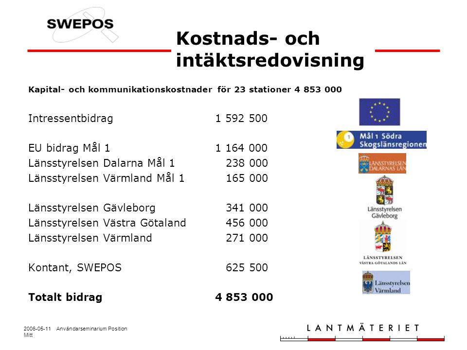 2006-05-11 Användarseminarium Position Mitt Kapital- och kommunikationskostnader för 23 stationer 4 853 000 Intressentbidrag1 592 500 EU bidrag Mål 11