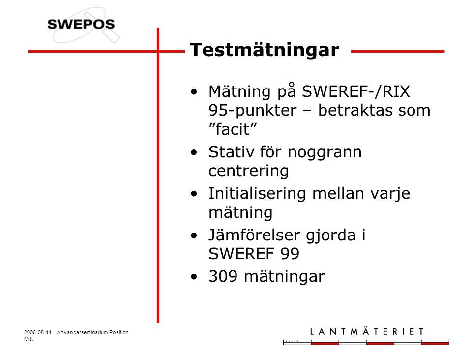 """2006-05-11 Användarseminarium Position Mitt Testmätningar Mätning på SWEREF-/RIX 95-punkter – betraktas som """"facit"""" Stativ för noggrann centrering Ini"""