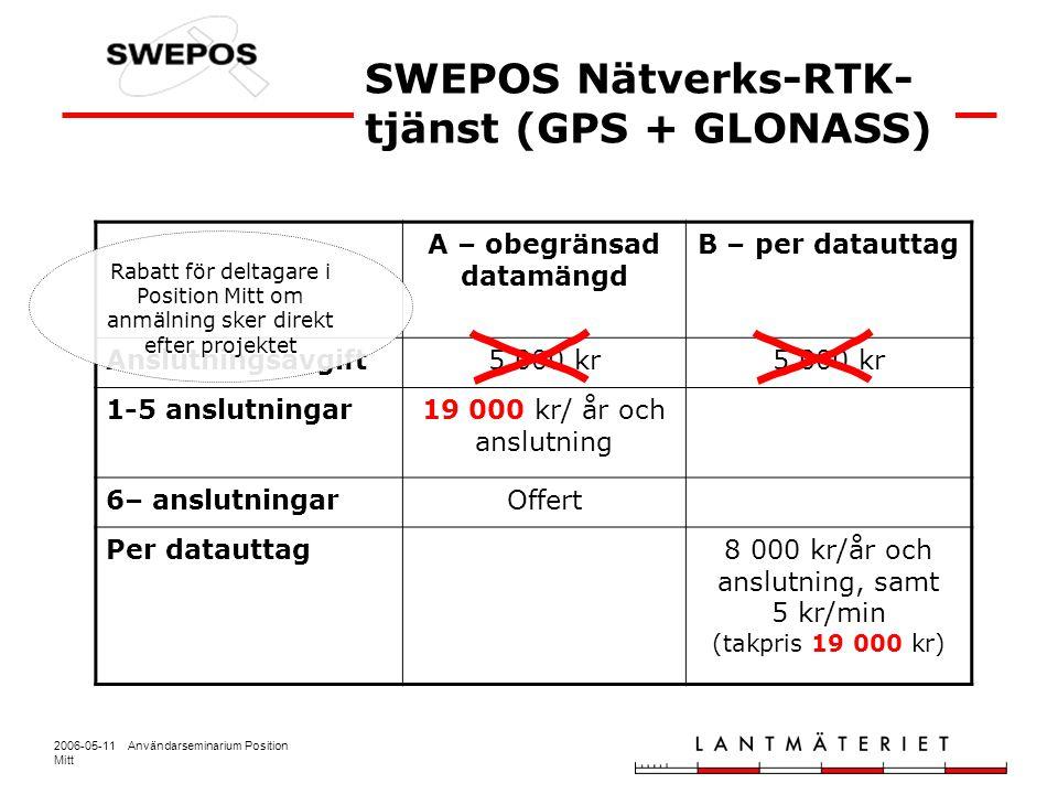 2006-05-11 Användarseminarium Position Mitt SWEPOS Nätverks-RTK- tjänst (GPS + GLONASS) A – obegränsad datamängd B – per datauttag Anslutningsavgift5