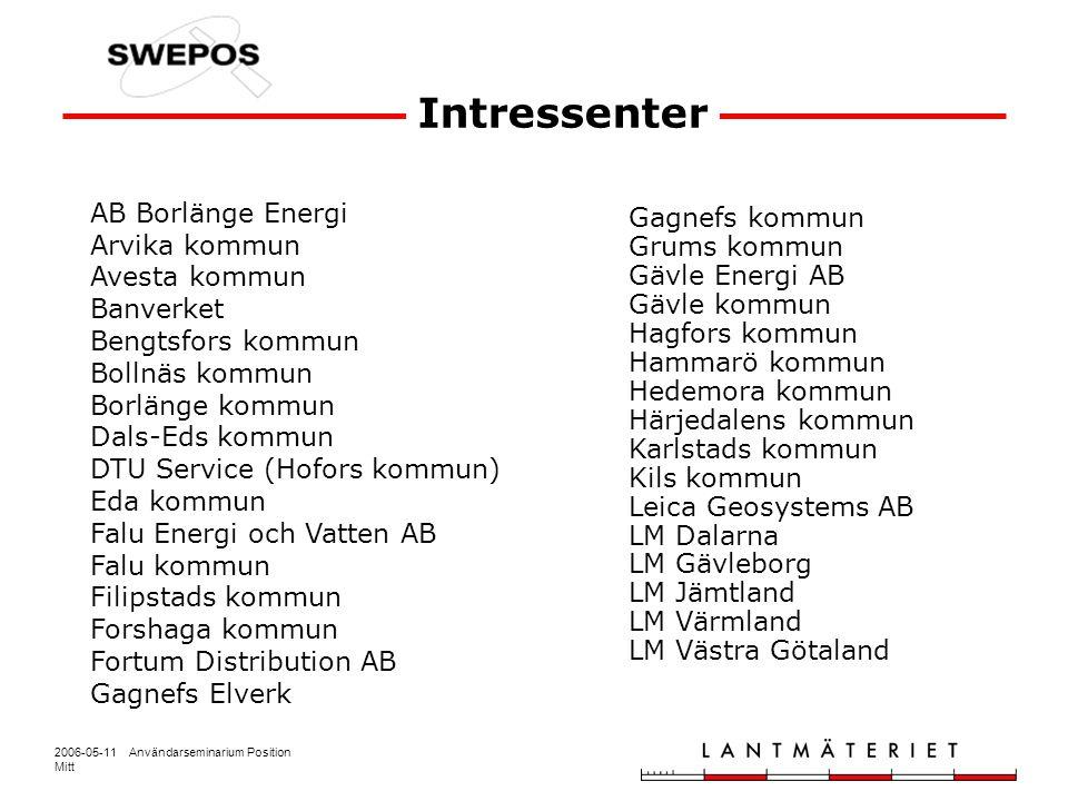 2006-05-11 Användarseminarium Position Mitt Gagnefs kommun Grums kommun Gävle Energi AB Gävle kommun Hagfors kommun Hammarö kommun Hedemora kommun Här