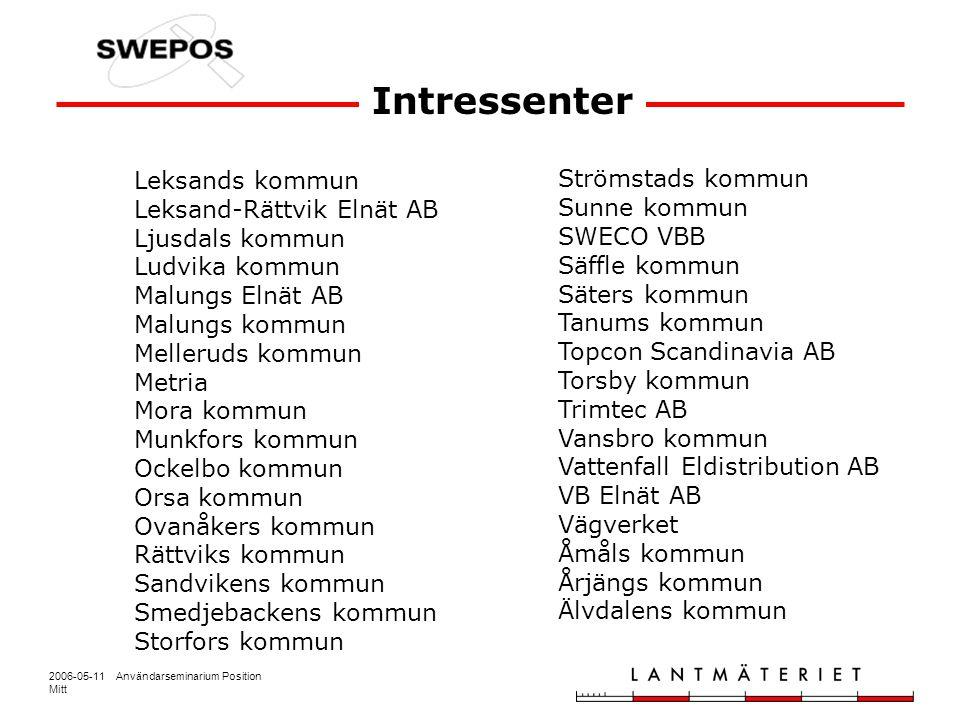 2006-05-11 Användarseminarium Position Mitt Forum för kommunikation mellan SWEPOS och nätverks- RTK-användare Representanter (10-15 st) från alla etableringsprojekt Sammanträder 2 ggr/år Anordnar lokala SWEPOS- seminarier, via lokala representanter SWEPOS referensgrupp