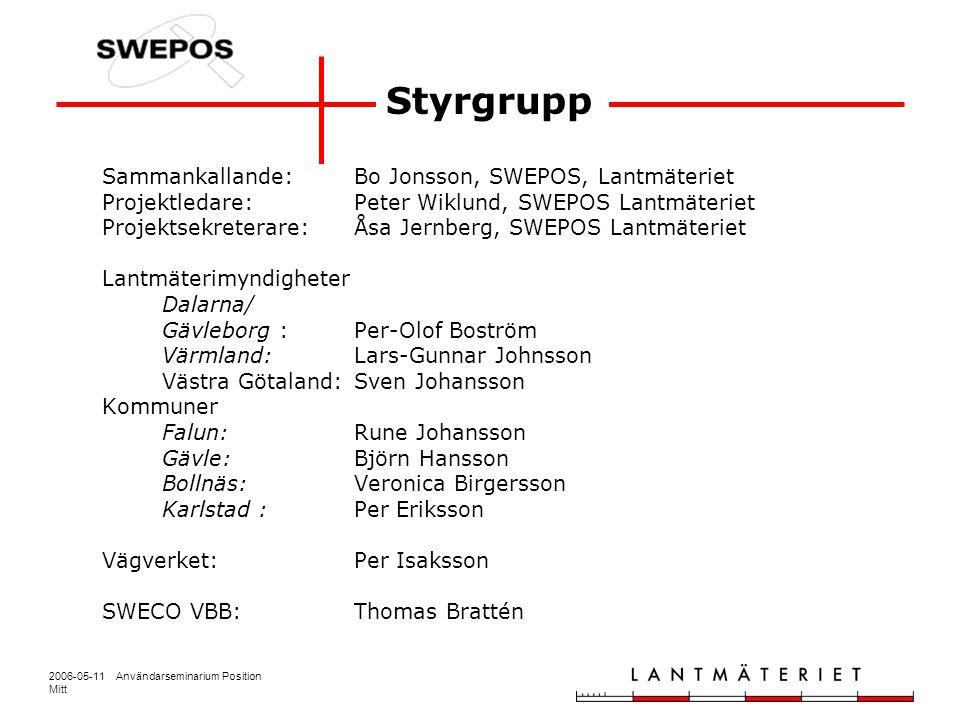 2006-05-11 Användarseminarium Position Mitt Styrgrupp Sammankallande:Bo Jonsson, SWEPOS, Lantmäteriet Projektledare:Peter Wiklund, SWEPOS Lantmäteriet