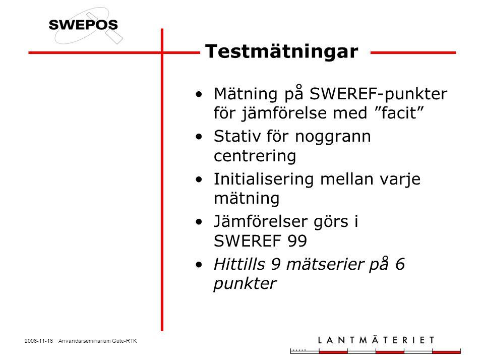 """2006-11-16 Användarseminarium Gute-RTK Testmätningar Mätning på SWEREF-punkter för jämförelse med """"facit"""" Stativ för noggrann centrering Initialiserin"""