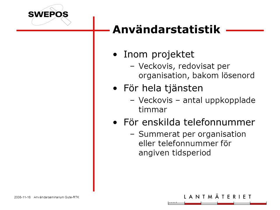 2006-11-16 Användarseminarium Gute-RTK Användarstatistik Inom projektet –Veckovis, redovisat per organisation, bakom lösenord För hela tjänsten –Vecko