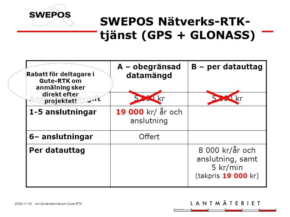 2006-11-16 Användarseminarium Gute-RTK SWEPOS Nätverks-RTK- tjänst (GPS + GLONASS) A – obegränsad datamängd B – per datauttag Anslutningsavgift5 000 k