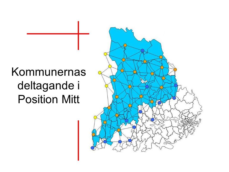 Kommunernas deltagande i Position Mitt