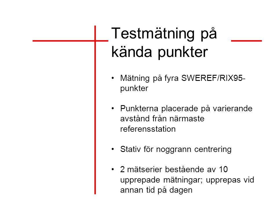 Testmätning på kända punkter Mätning på fyra SWEREF/RIX95- punkter Punkterna placerade på varierande avstånd från närmaste referensstation Stativ för
