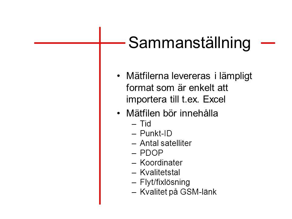 Sammanställning Mätfilerna levereras i lämpligt format som är enkelt att importera till t.ex. Excel Mätfilen bör innehålla –Tid –Punkt-ID –Antal satel