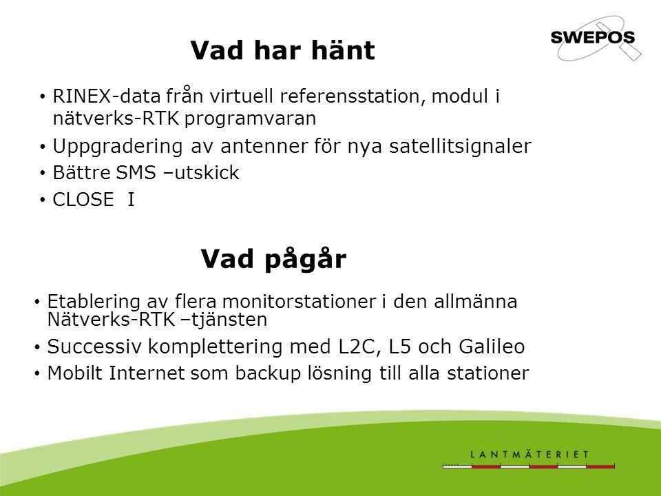 Vad har hänt RINEX-data från virtuell referensstation, modul i nätverks-RTK programvaran Uppgradering av antenner för nya satellitsignaler Bättre SMS