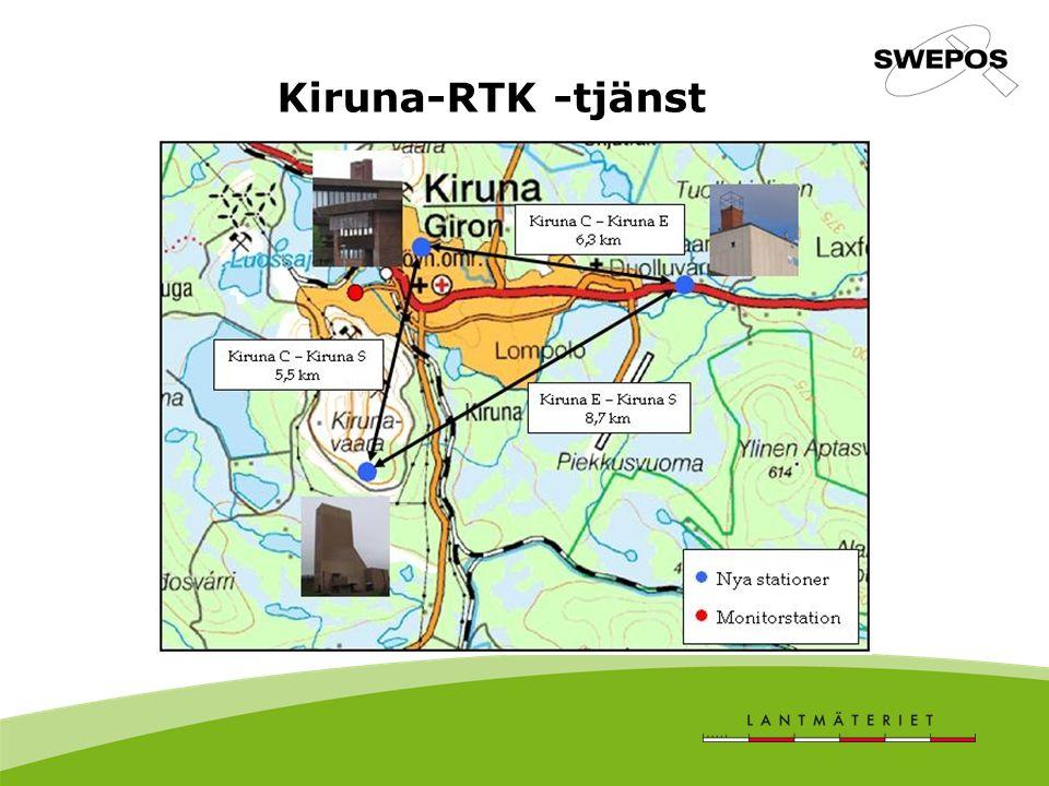 Kiruna-RTK -tjänst
