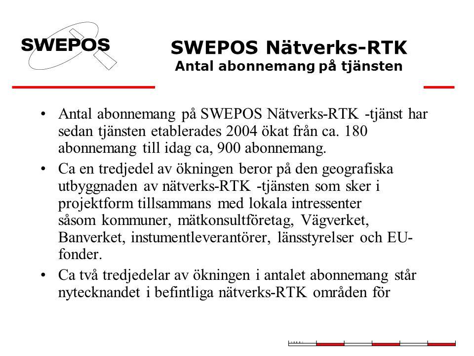 Antal abonnemang på SWEPOS Nätverks-RTK -tjänst har sedan tjänsten etablerades 2004 ökat från ca.