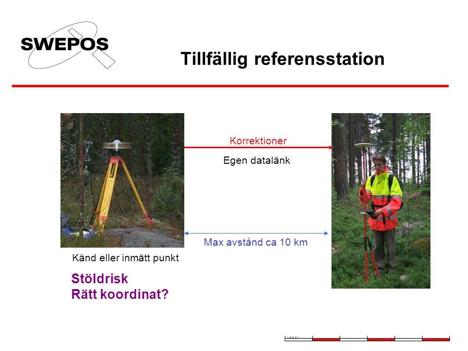Tillfällig referensstation Korrektioner Känd eller inmätt punkt Egen datalänk Max avstånd ca 10 km Stöldrisk Rätt koordinat?