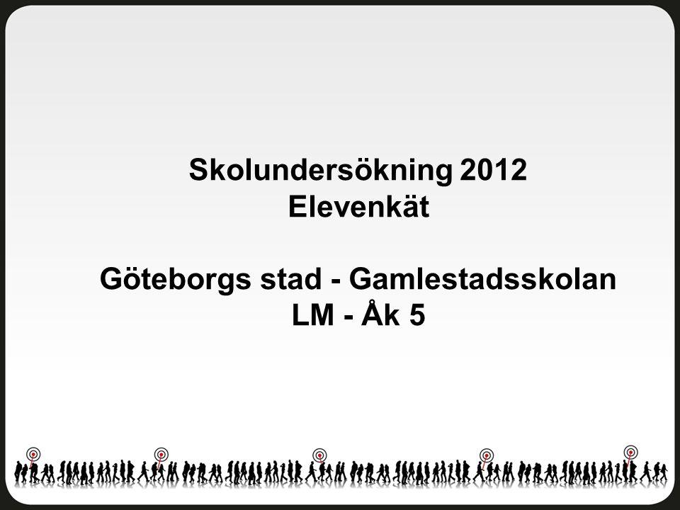 Delaktighet och inflytande Göteborgs stad - Gamlestadsskolan LM - Åk 5 Antal svar: 19 av 27 elever Svarsfrekvens: 70 procent