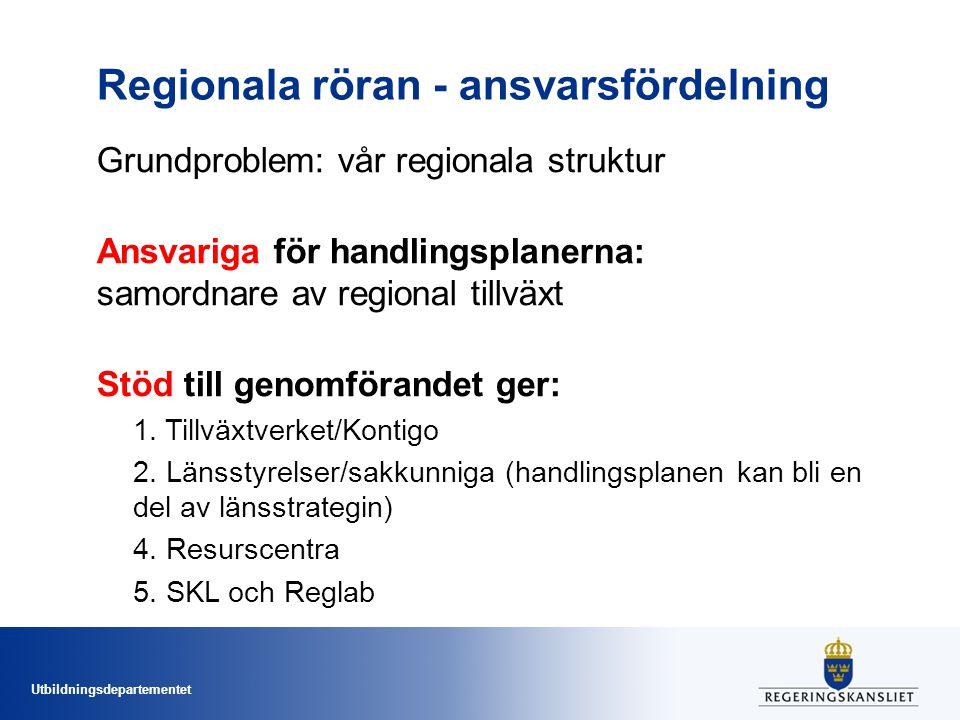 Utbildningsdepartementet Regionala röran - ansvarsfördelning Grundproblem: vår regionala struktur Ansvariga för handlingsplanerna: samordnare av regional tillväxt Stöd till genomförandet ger: 1.
