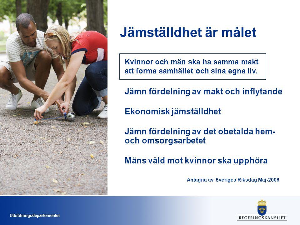 Utbildningsdepartementet Jämställdhet är målet Jämn fördelning av makt och inflytande Ekonomisk jämställdhet Jämn fördelning av det obetalda hem- och omsorgsarbetet Mäns våld mot kvinnor ska upphöra Antagna av Sveriges Riksdag Maj-2006 Kvinnor och män ska ha samma makt att forma samhället och sina egna liv.