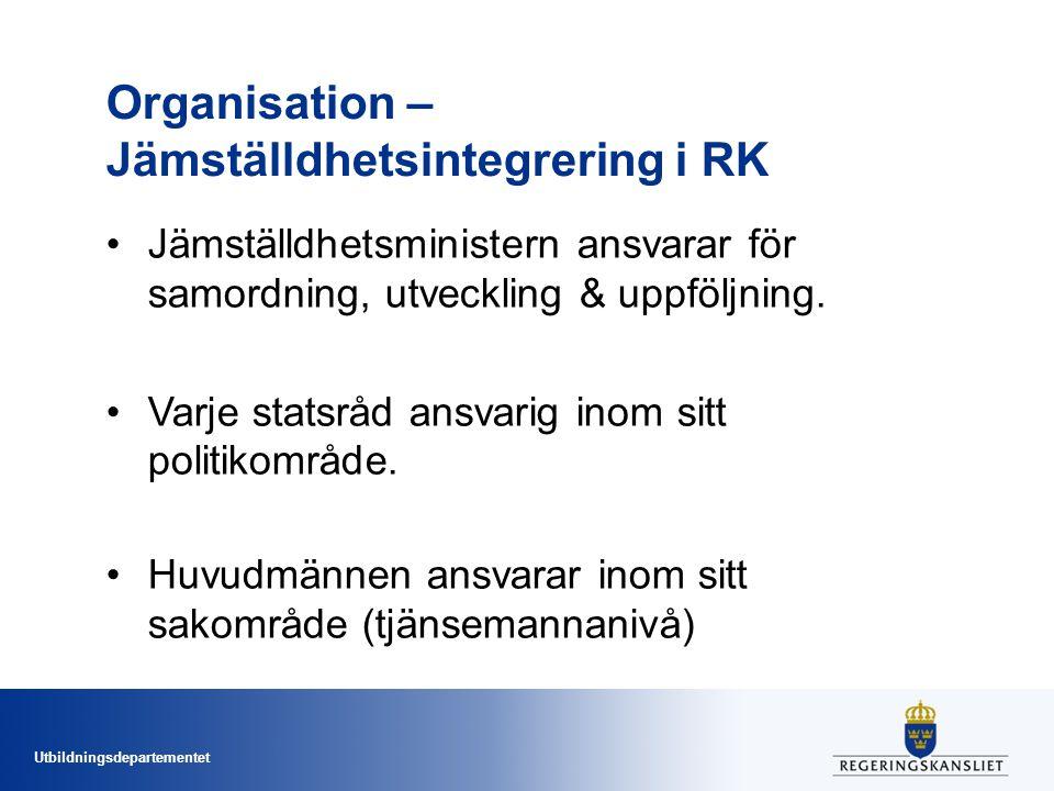 Utbildningsdepartementet Organisation – Jämställdhetsintegrering i RK Jämställdhetsministern ansvarar för samordning, utveckling & uppföljning.