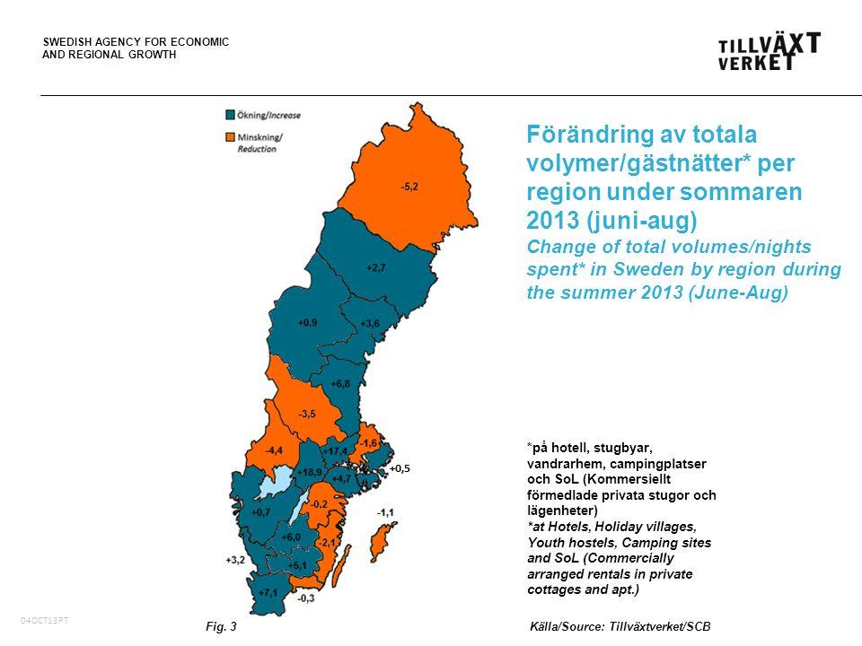 SWEDISH AGENCY FOR ECONOMIC AND REGIONAL GROWTH 05Oct10, PT Totala volymer/gästnätter (tusental) i de fem största region- erna i Sverige på hotell, stugbyar, vandrarhem, camping- platser och SoL* (juni-aug) Volumes/nights spent (,000) in the five largest regions in Sweden at Hotels, Holiday villages, Youth hostels, Camping sites and SoL* (June-Aug) *Kommersiellt förmedlade privata stugor och lägenheter/Commercially arranged rentals in private cottages and apt.