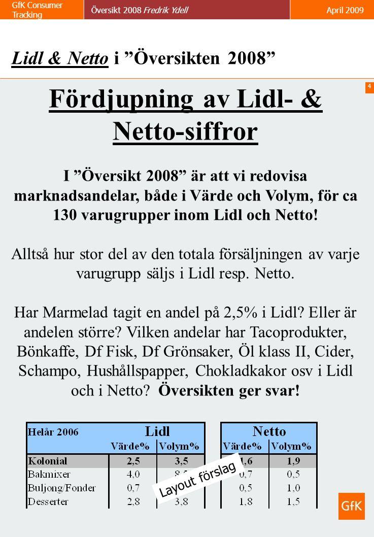 5 GfK Consumer Tracking Översikt 2008 Fredrik YdellApril 2009 Dagligvarumarknaden 2008 Det nedersta diagrammet delas även in i ICA, KF, Axfood och Bergendahls Siffrorna är gamla från 2006!