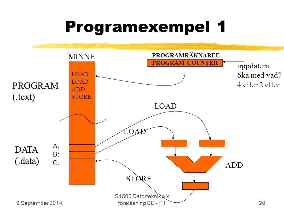 9 September 2014 IS1500 Datorteknik o k, föreläsning CE - F120 A: B: C: LOAD STORE ADD LOAD ADD STORE PROGRAM (.text) DATA (.data) Programexempel 1 PROGRAMRÄKNAREE PROGRAM COUNTER uppdatera öka med vad.