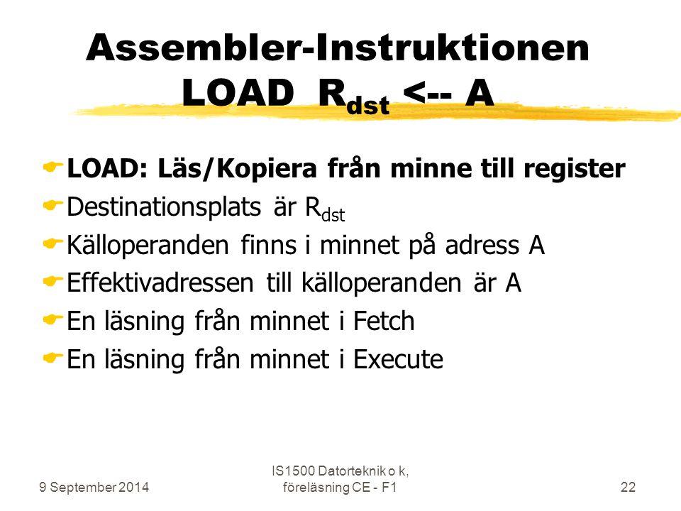 9 September 2014 IS1500 Datorteknik o k, föreläsning CE - F122 Assembler-Instruktionen LOADR dst <-- A  LOAD: Läs/Kopiera från minne till register 